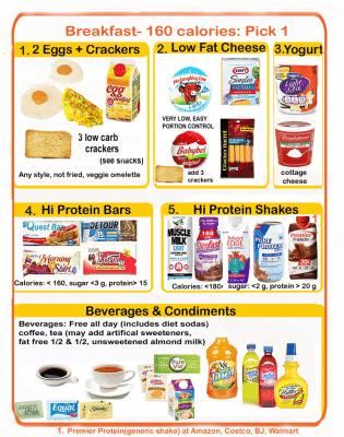 New breakfast on hCG diet