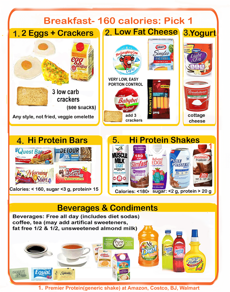 800 calorie hcg diet daily meal plan