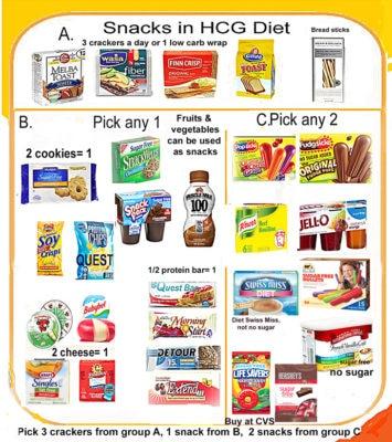 HCG Snacks