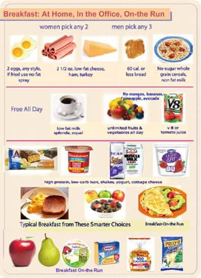 Diet Menu: 800 Calorie Hcg Diet Menu