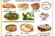 Dinner or Lunch Plan