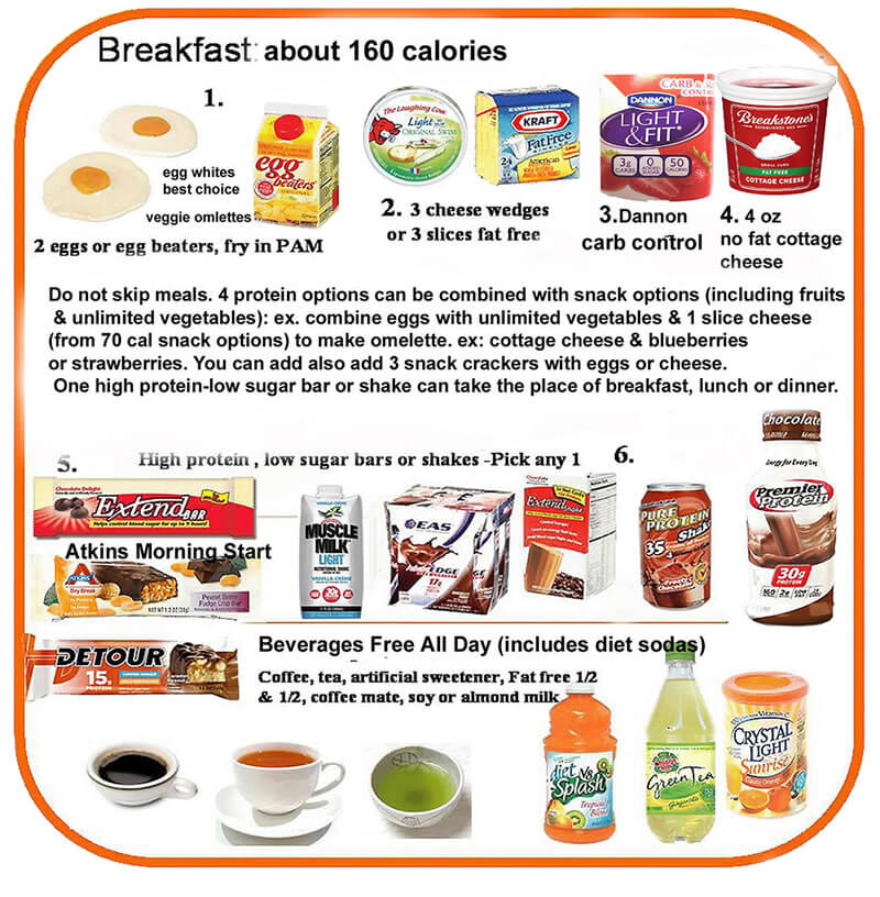 Breakfast HCG Food Plan