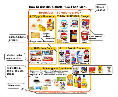 how to use 800 calorie hcg food menu