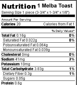 Melba Toast Nutrition Label