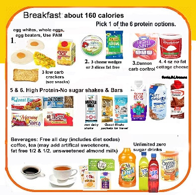 breakfast on new 800 calorie HCG diet for 2018