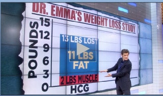 Dr Oz HCG Weight Loss Results