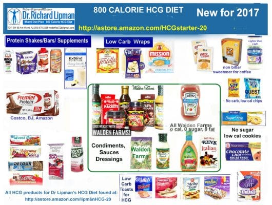hcg diet foods new for 2017